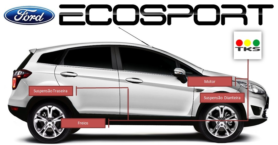novo_ecosport